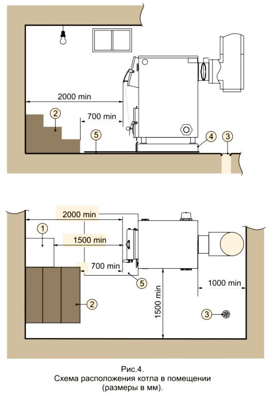 расположение котла плиты относительно двери фото может быть теле